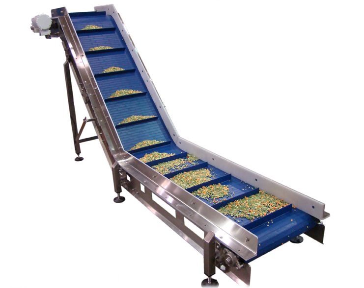Food Grade Conveyor Systems Technical Packaging Systems
